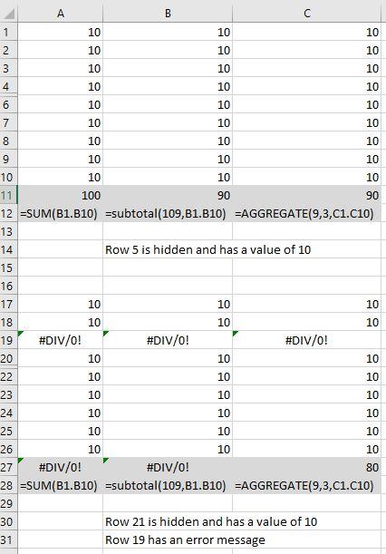Subtotal() aggregate()